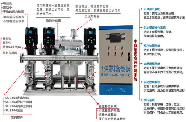 罐式叠压无负压给水设备性能特点图片讲解