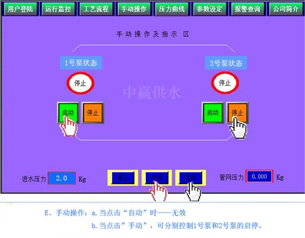 中赢直联式管网叠压高楼增压供水设备手动和自动之前的切换