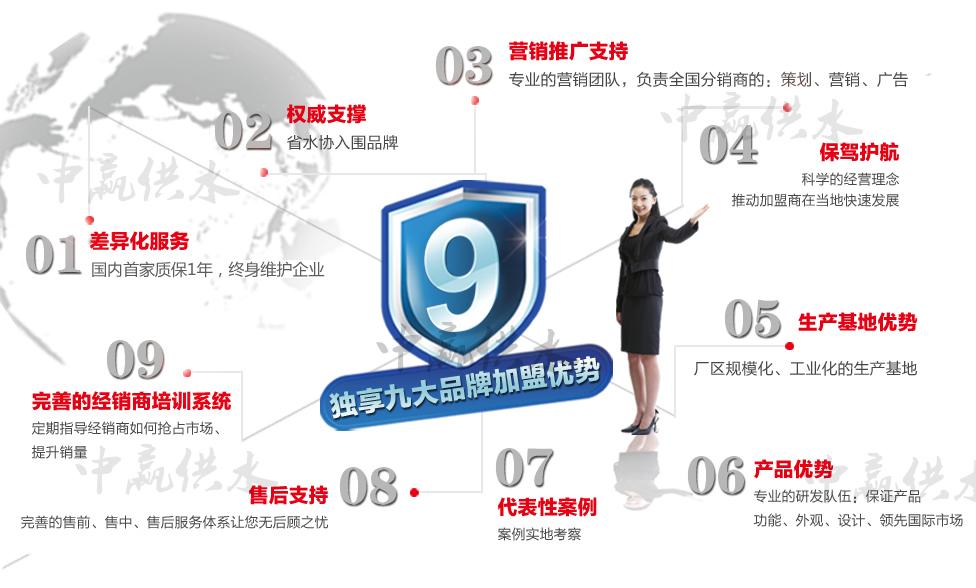 中赢无负压雷竞技官网手机版雷竞技App下载9大独特优势招商加盟