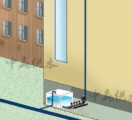智能型箱式无负压给水设备