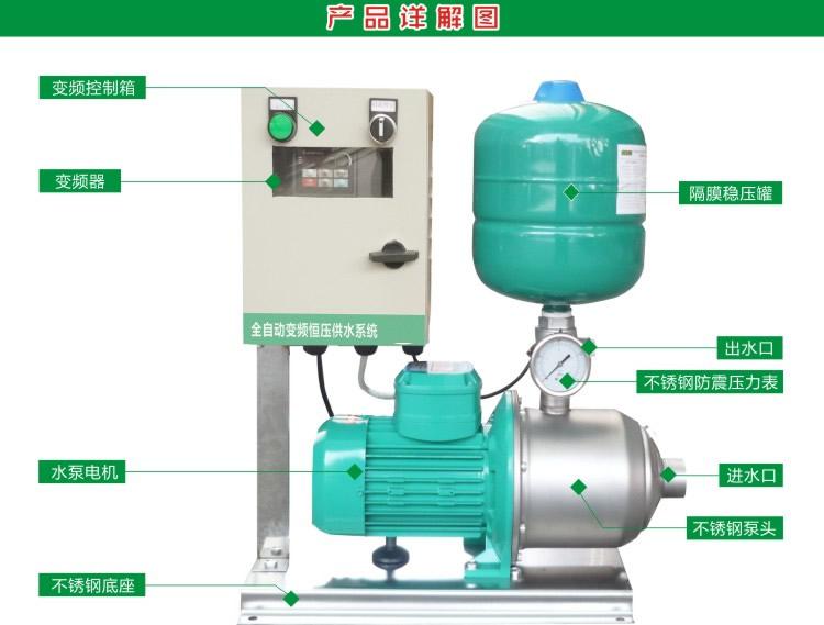 家用增压泵泵体以及叶轮液体接触的材料全部采用铜材,气压罐采用不锈钢材质,绝对不会有生锈的现象发生。中赢家用增压泵在自吸泵的基础上增设自动开关功能,自动开关采用压力式控制,当水压不足时能自动开机,当水压超过设定压力时能自动停机,用水时无需守候,真的好方便。自动增压泵用于家庭水压不足时自动增压供水、旅馆、食堂及高层建筑供水、水塔自动供水、太阳能热水器自动增压供水、井水、池水取水、工业设备液体增压循环,庭园浇水、车辆冲洗。