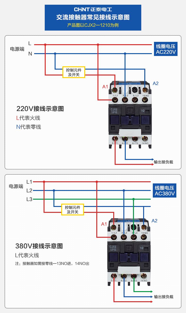 正泰交流接触器接线图:220V与380V接线方法是一样的吗  交流接触器主要为CJ系列中的CJX2系列,CJ20系列,CJT1系列3TB,B系列等一些目前最常用的产品,1、CDC1系列交流接触器主要用于交流50Hz(或60Hz)、额定工作电压至660V,额定工作电流至370A的电力系统中接通和分断电路,并可与适当的热过载继电器或电子式保护装置组合成电磁起动器,以保护可能发生过载的电路。 交流接触器主要有四部分组成: (1) 电磁系统,包括吸引线圈、动铁芯和静铁芯; (2)触头系统,包括三组主触头和一至两组